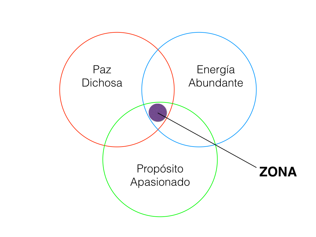Vivir en la Zona.001
